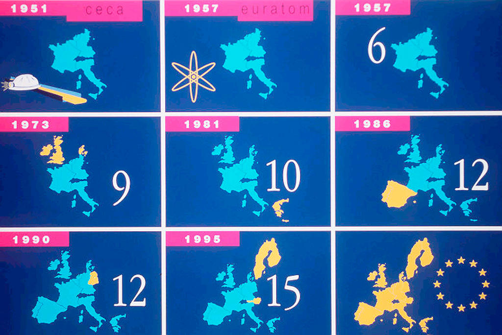 Illustration charting the successive stages in the enlargement of the European Union (1 November 1992)