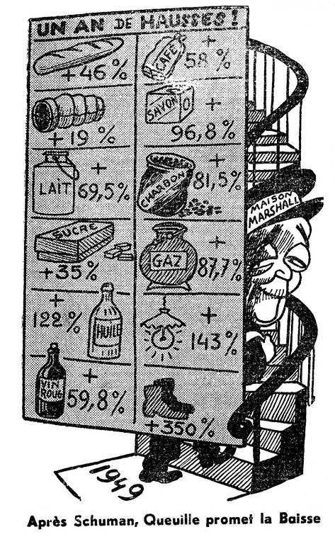 Cartoon on the rise in food and energy prices in France (15 January 1949)